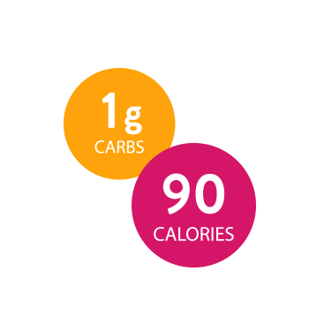 1 carb and 90 calories icons