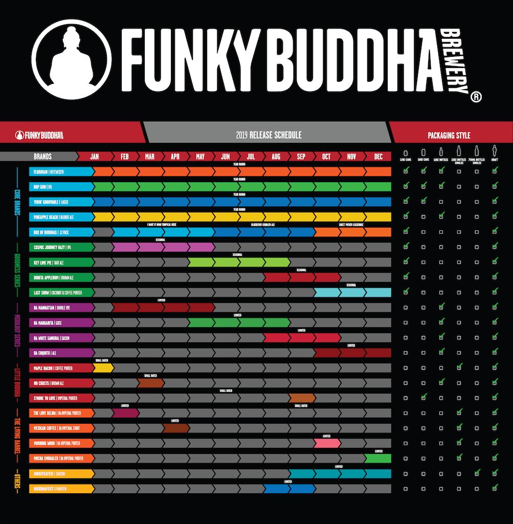 FunkyBuddhaReleaseSchedule