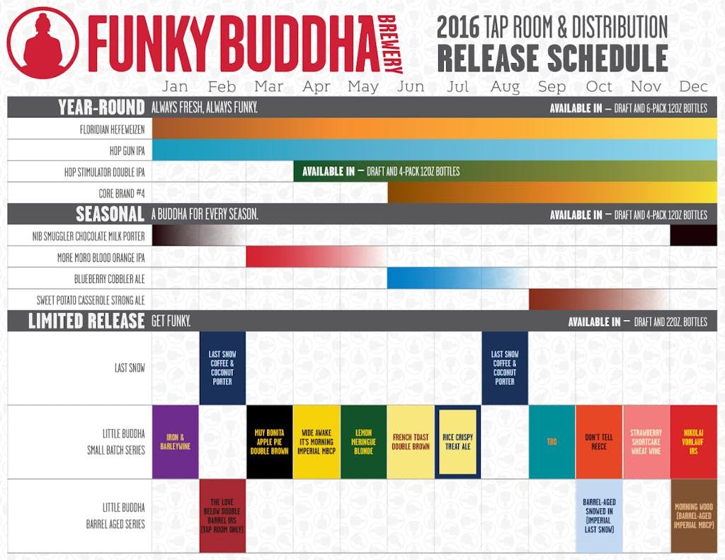2016 Release Schedule