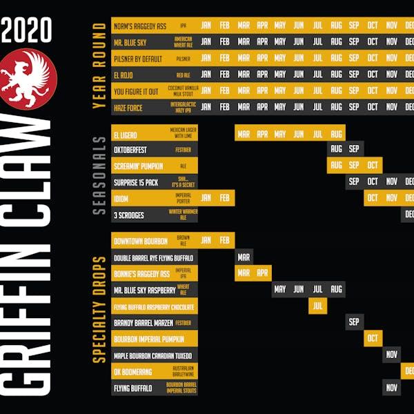 Griffin Claw Reveals 2020 Beer Release Calendar
