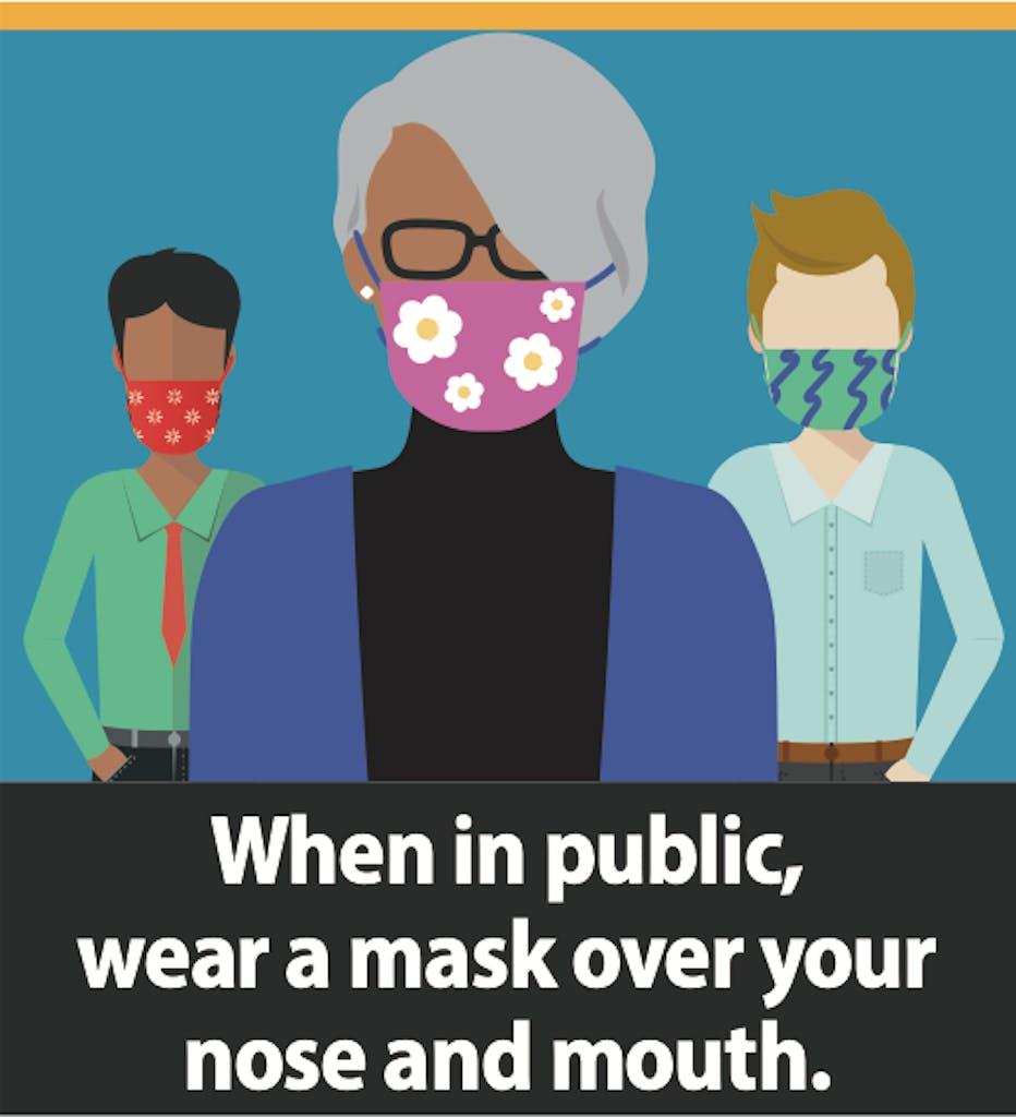 CDC Mask Graphic