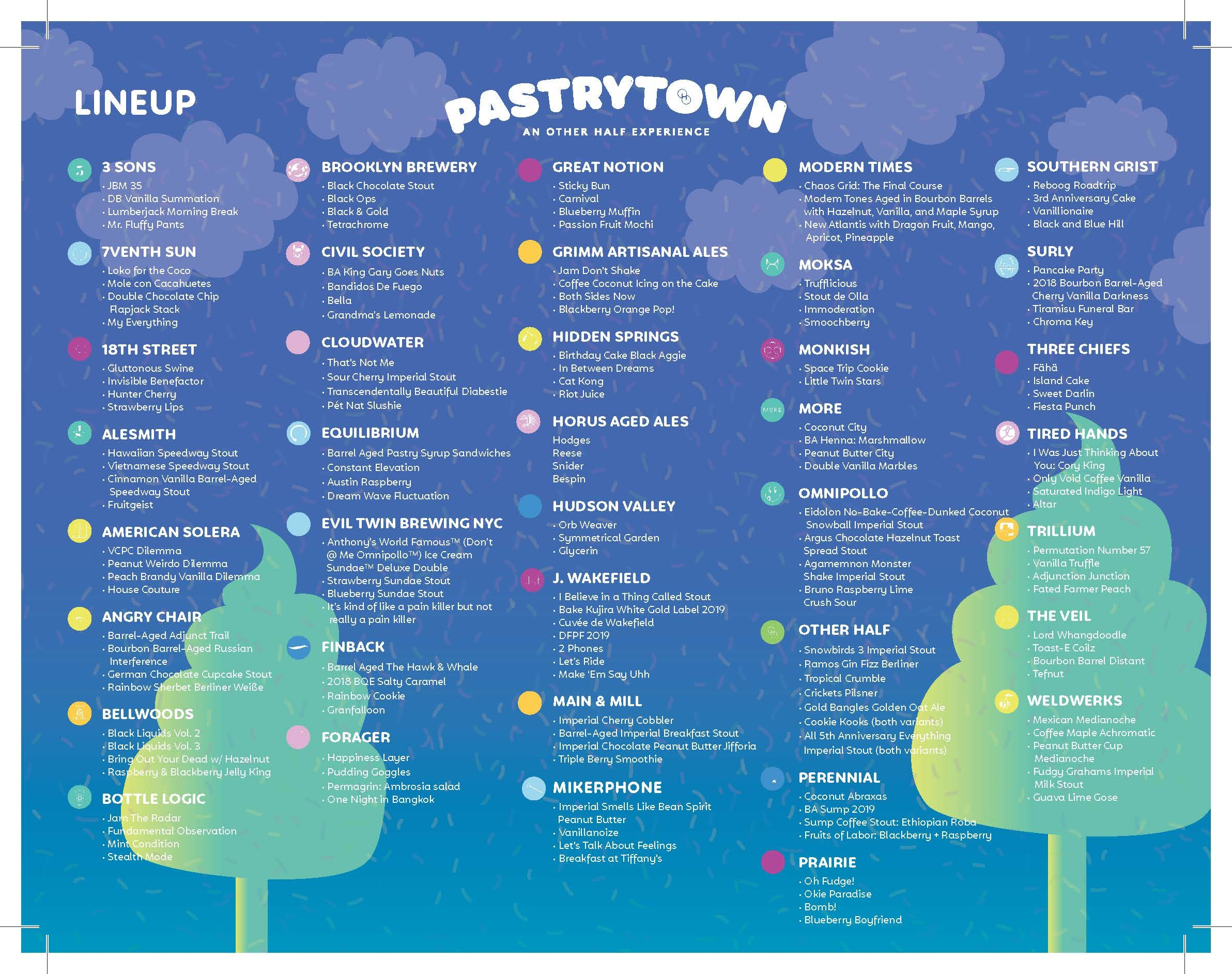 PASTRYTOWNMAP_V4_Final_Page_1