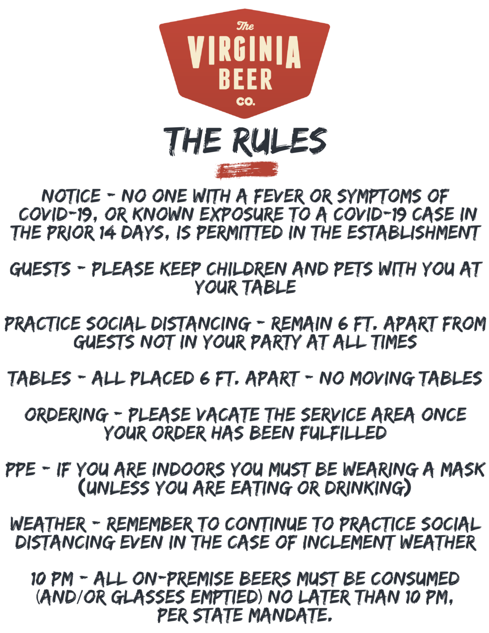 Rules - Some Phase.png